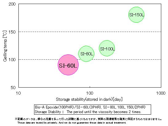 si-60l_relationship